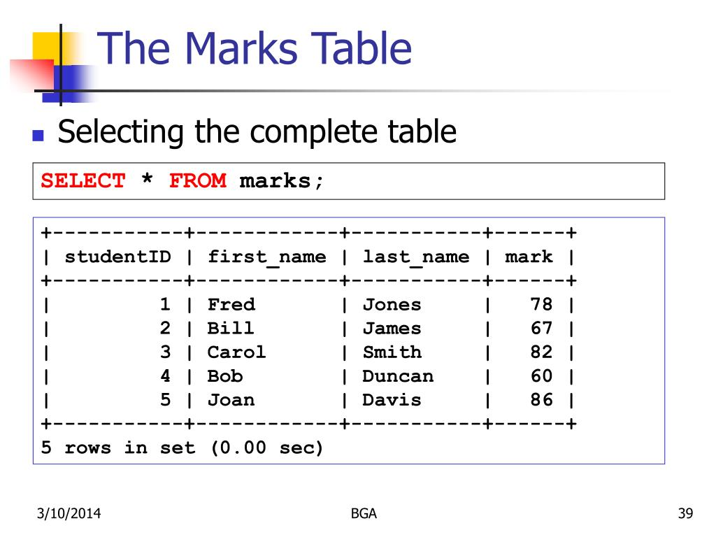 The Marks Table