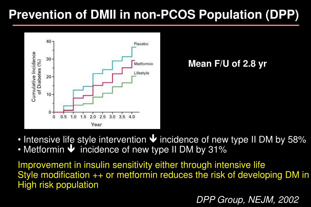 Prevention of DMII in non-PCOS Population (DPP)