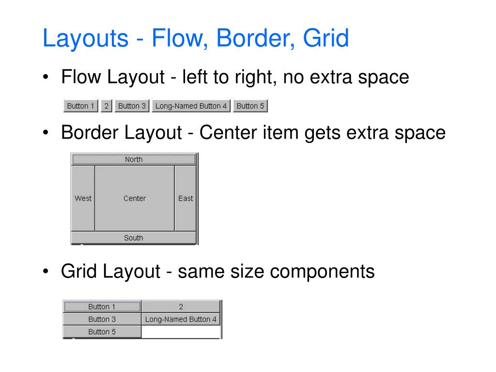 Layouts - Flow, Border, Grid