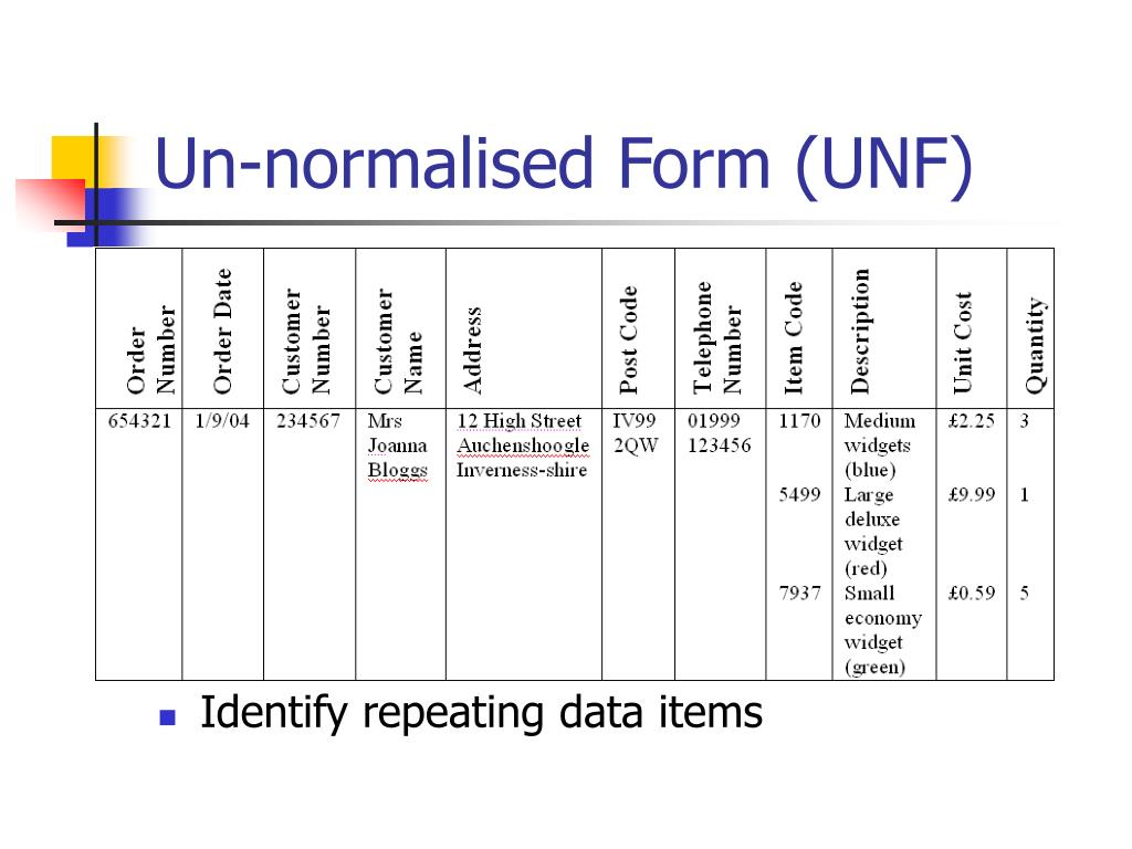 Un-normalised Form (UNF)