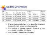 update anomalies11