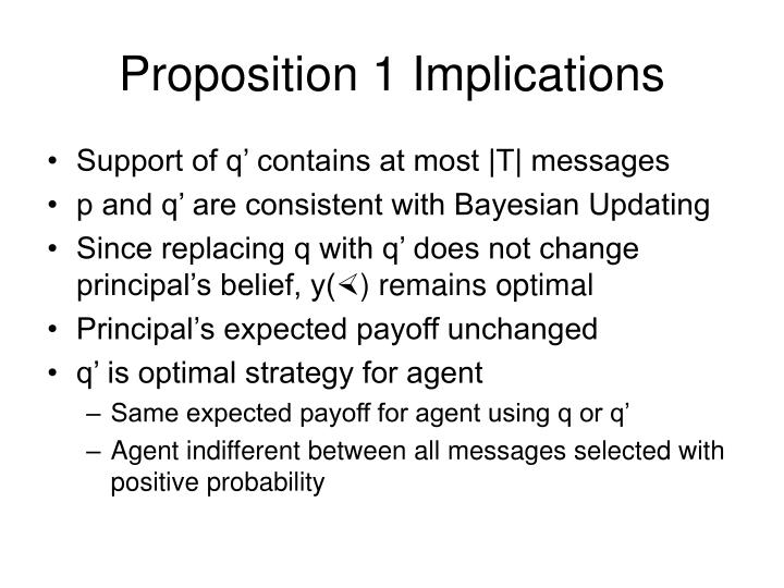 Proposition 1 Implications