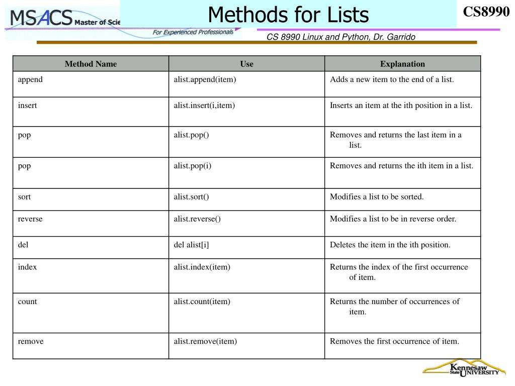 Methods for Lists