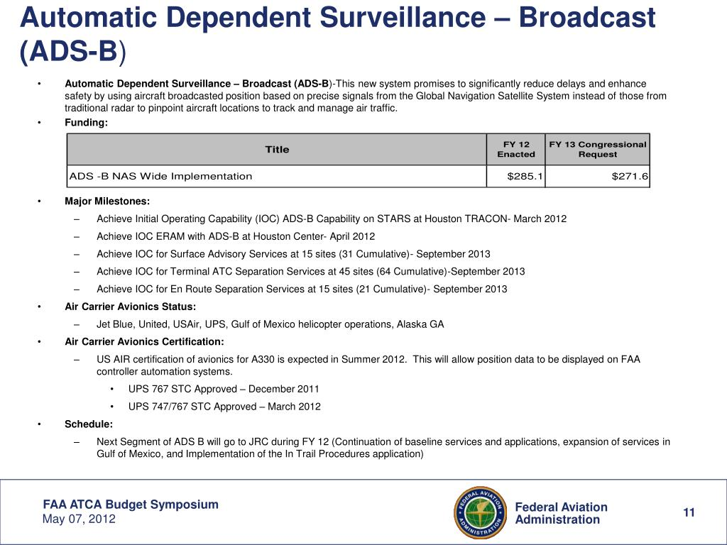 Automatic dependent surveillance – broadcast