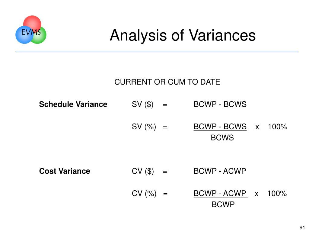 Analysis of Variances