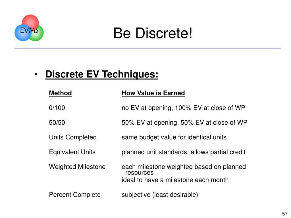 Be Discrete!