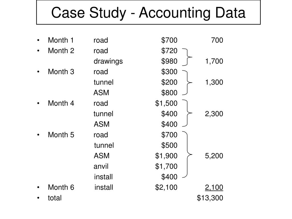 Case Study - Accounting Data