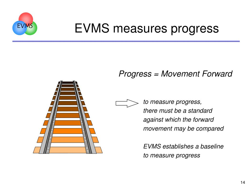 EVMS measures progress