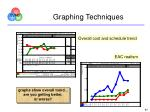 graphing techniques