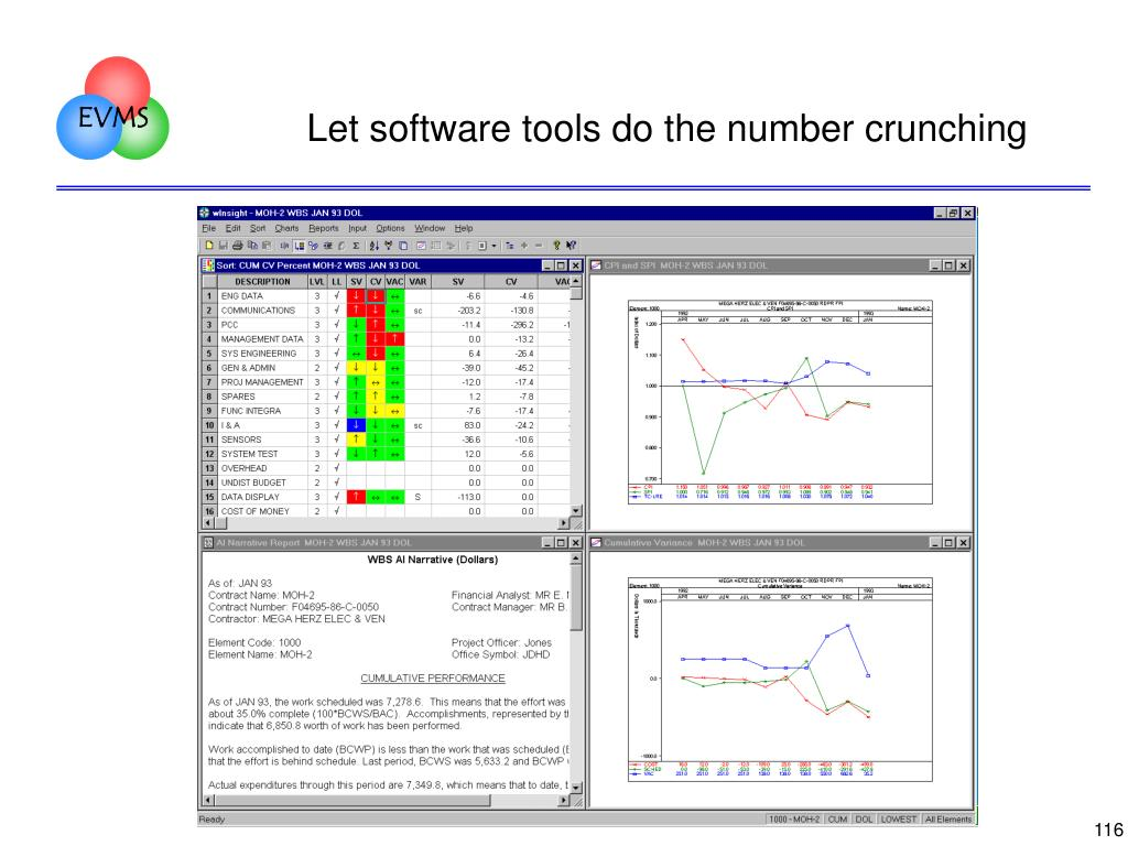 Let software tools do the number crunching
