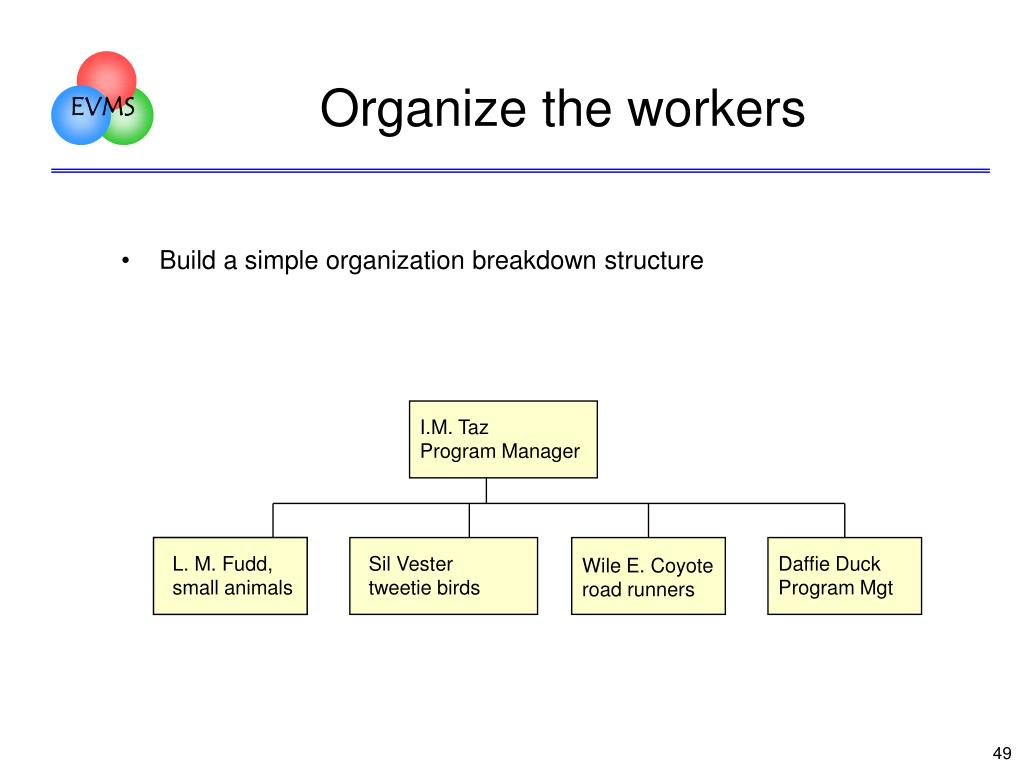 Organize the workers