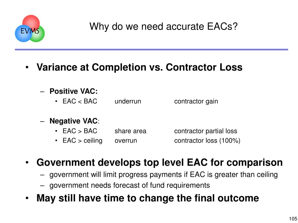 Why do we need accurate EACs?