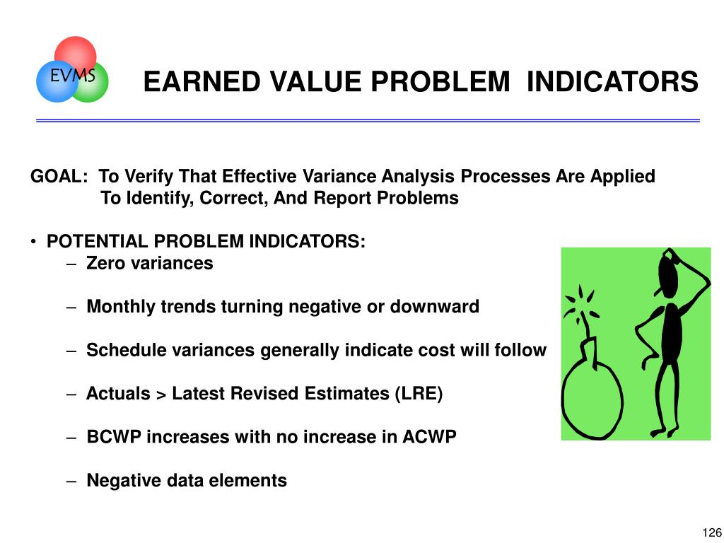 EARNED VALUE PROBLEM  INDICATORS
