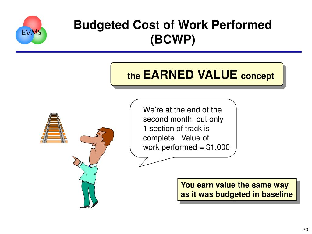 Budgeted Cost of Work Performed