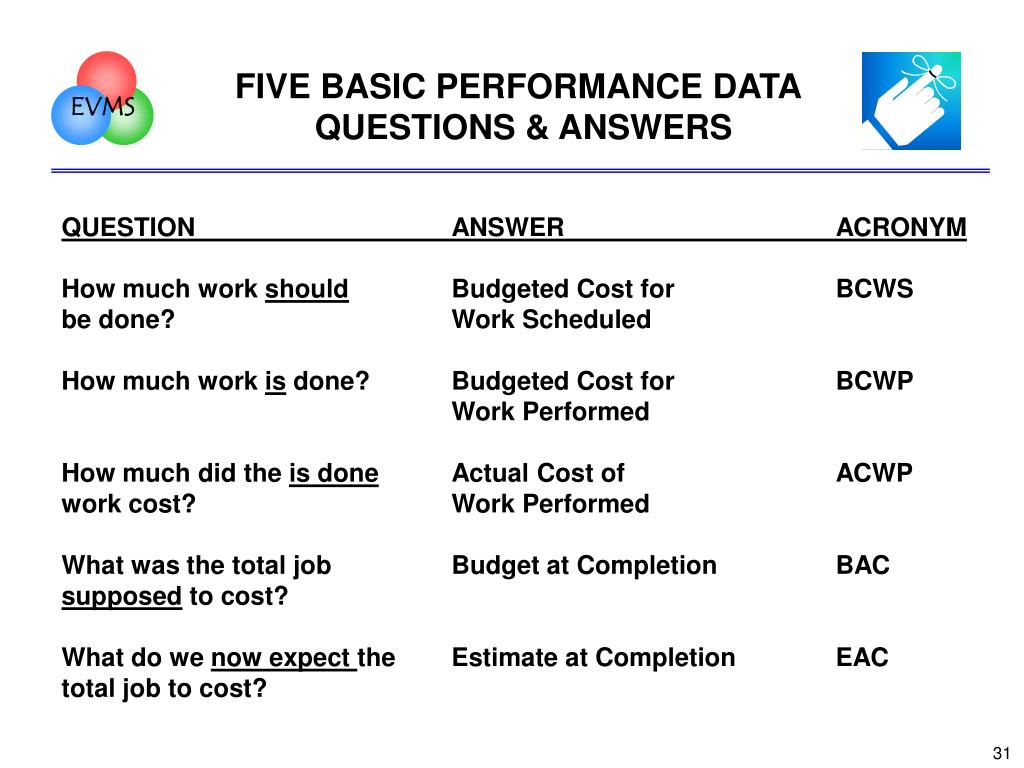 FIVE BASIC PERFORMANCE DATA