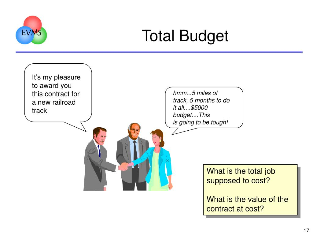 Total Budget