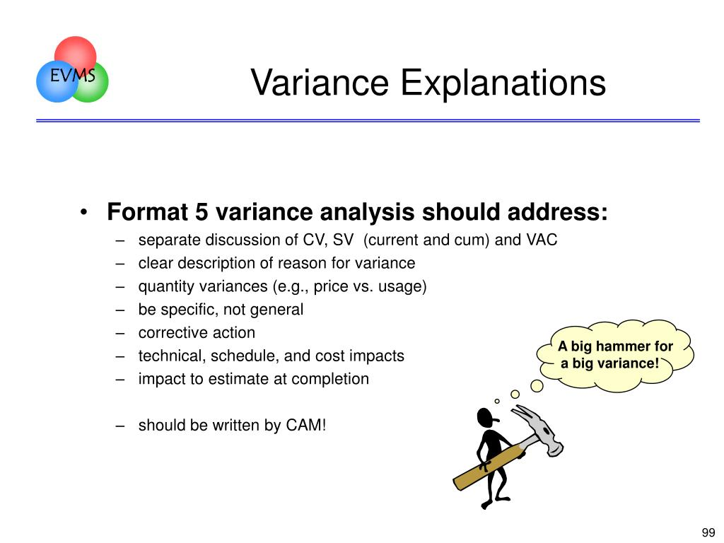 Variance Explanations