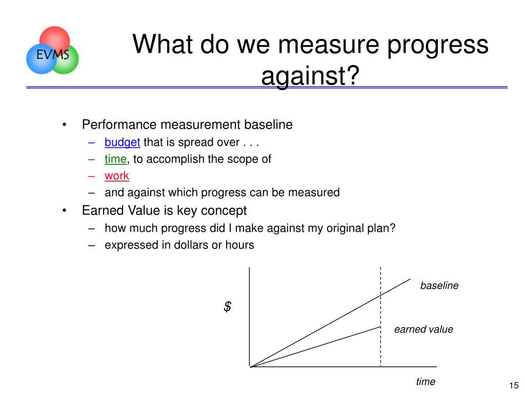 What do we measure progress against?