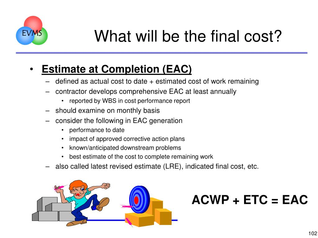 What will be the final cost?