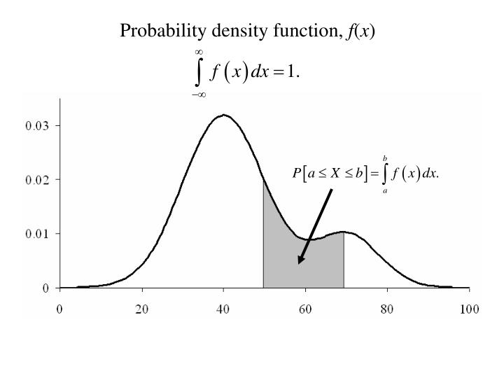 Probability density function,