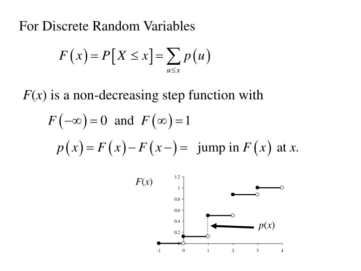 For Discrete Random Variables