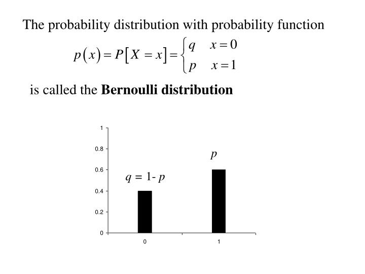 The probability distribution with probability function