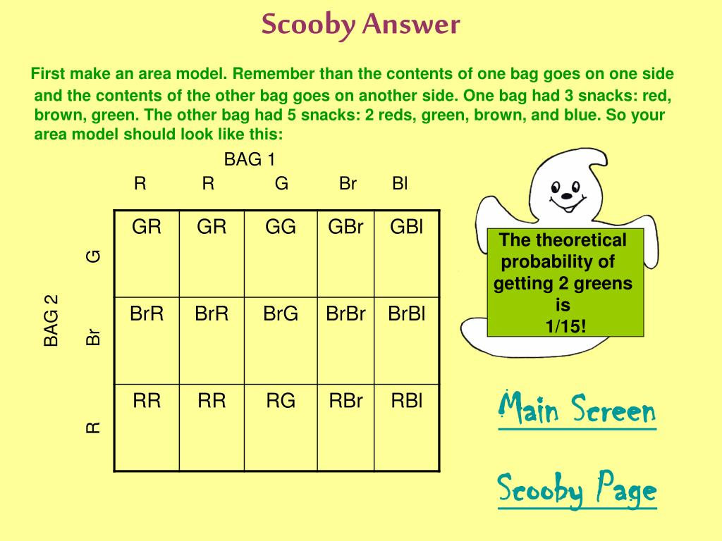 Scooby Answer