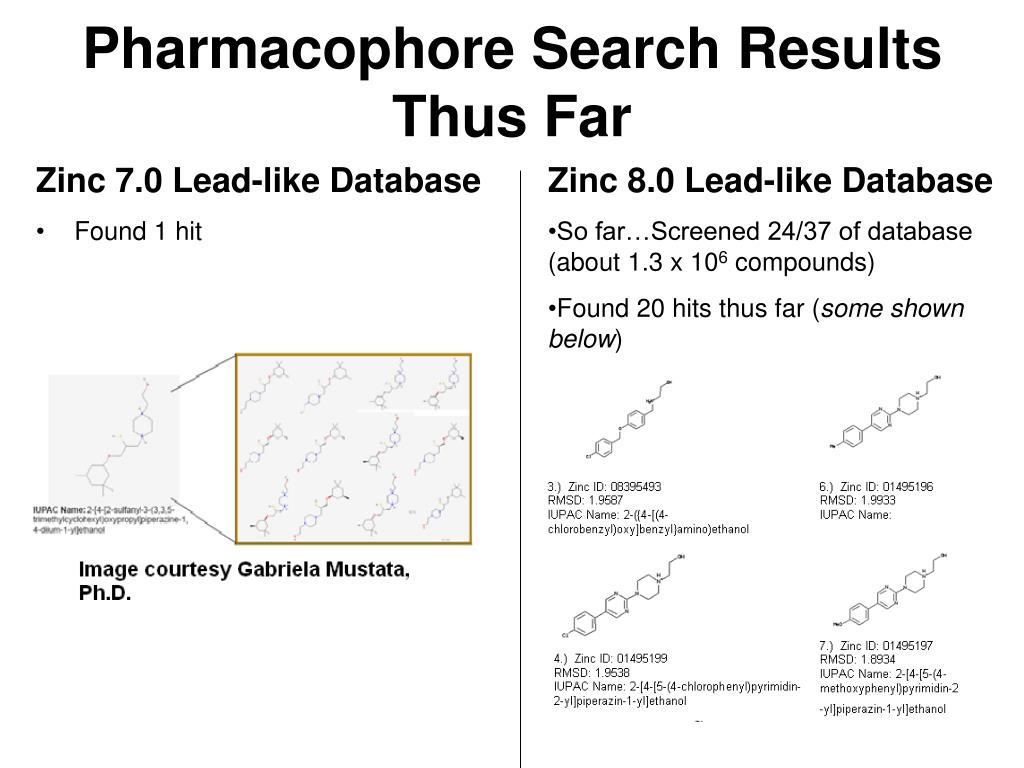 Pharmacophore Search Results Thus Far