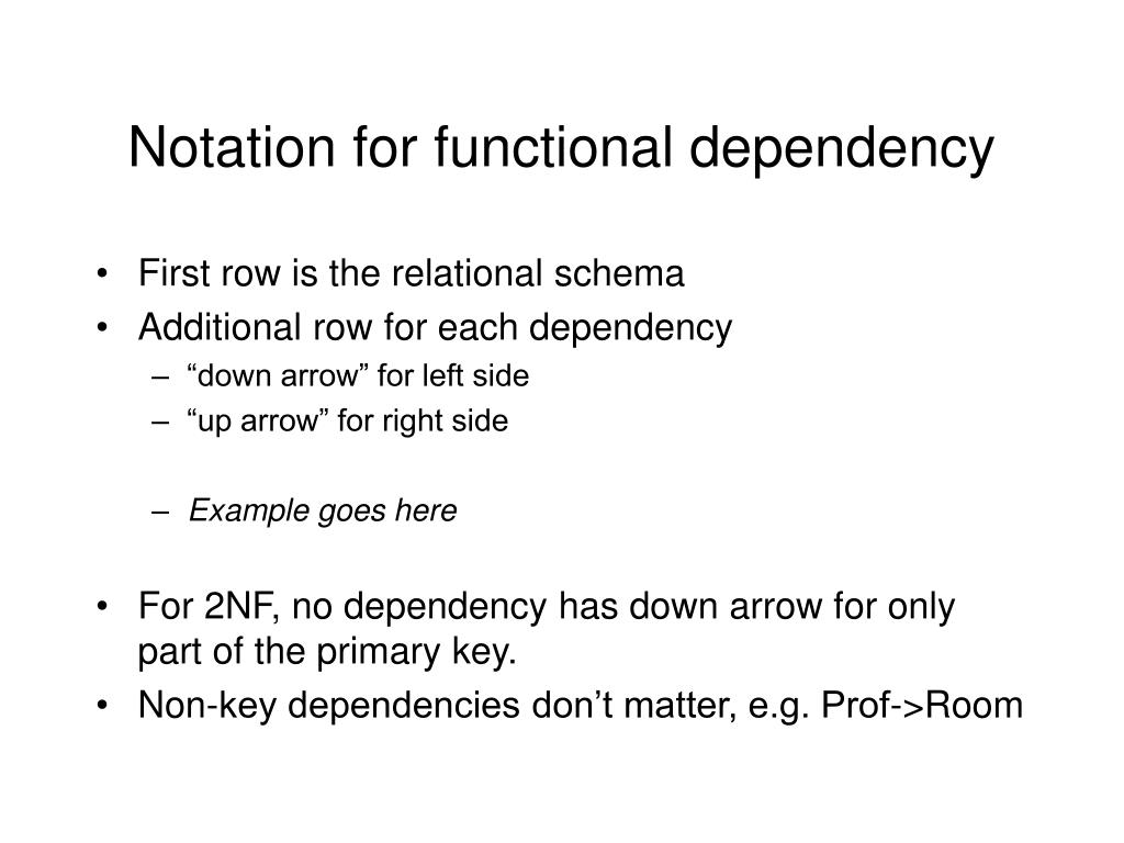 Notation for functional dependency