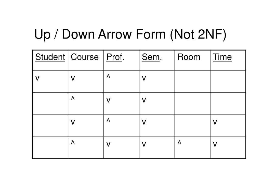 Up / Down Arrow Form (Not 2NF)