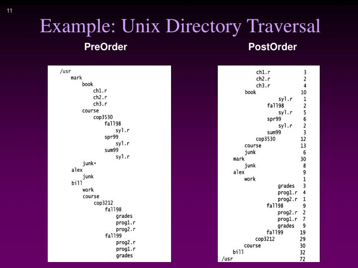 Example: Unix Directory Traversal