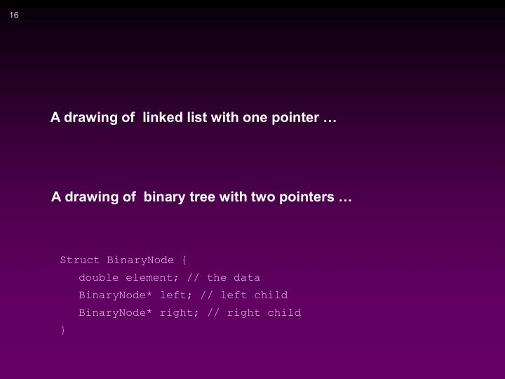 A drawing of  linked list with one pointer …
