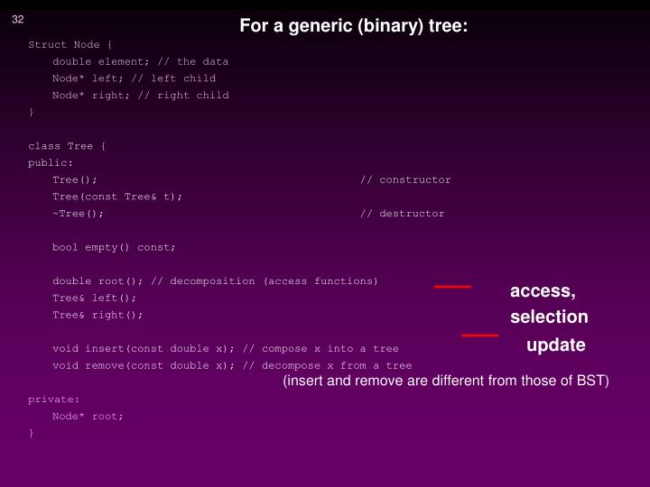 For a generic (binary) tree: