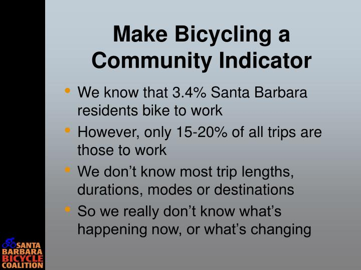 Make bicycling a community indicator