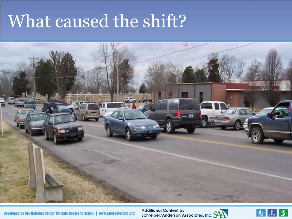 What caused the shift?