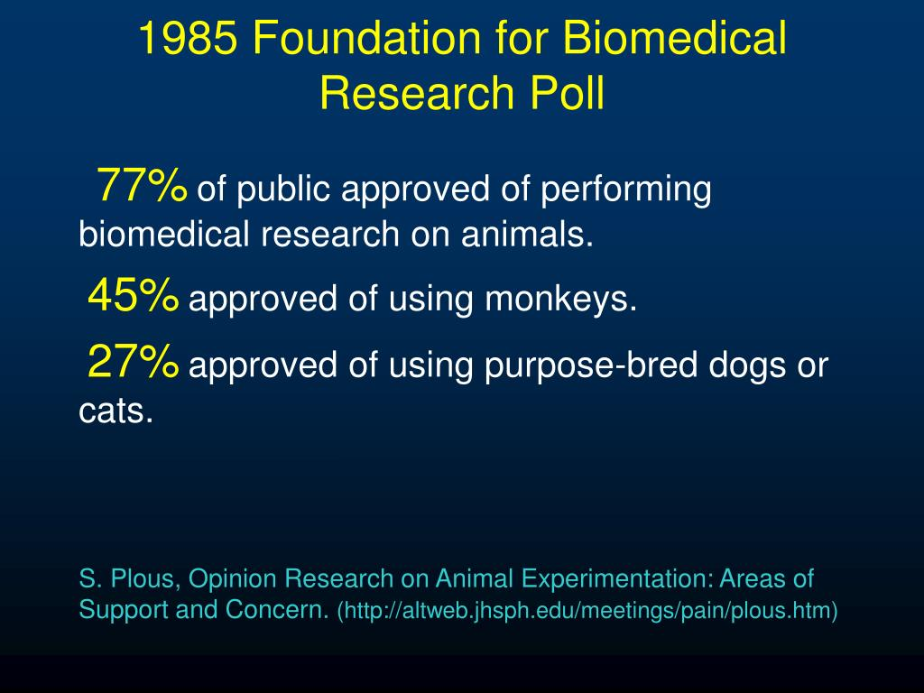 1985 Foundation for Biomedical Research Poll