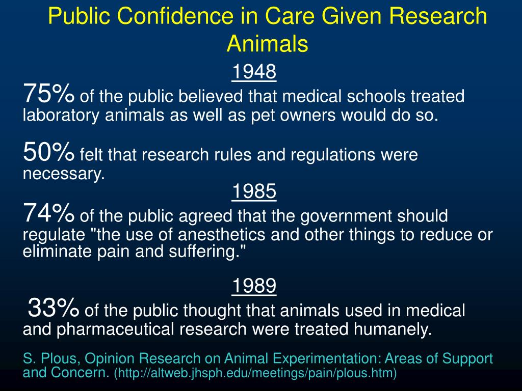 Public Confidence in Care Given Research Animals