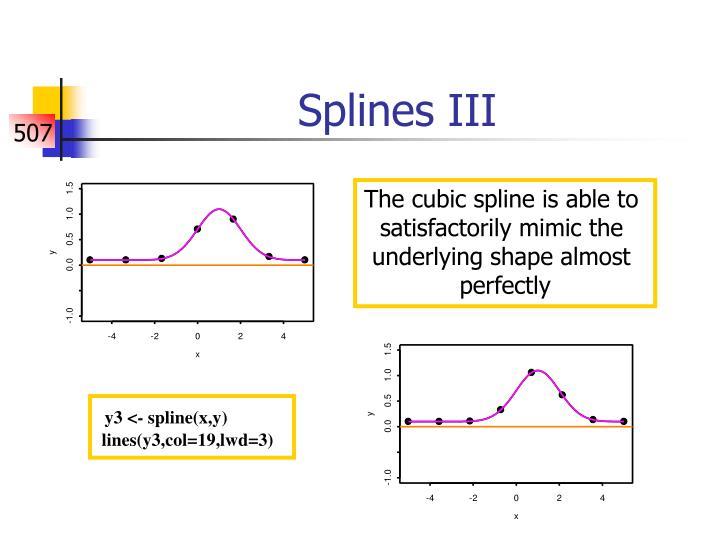 Splines III