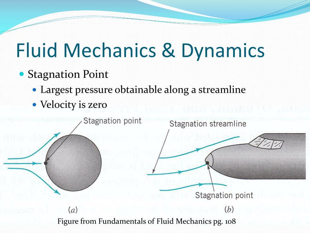 Fluid Mechanics & Dynamics