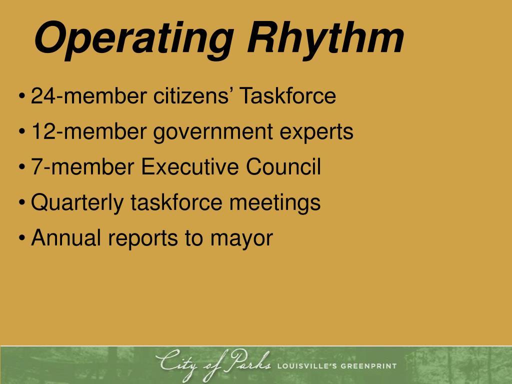 Operating Rhythm