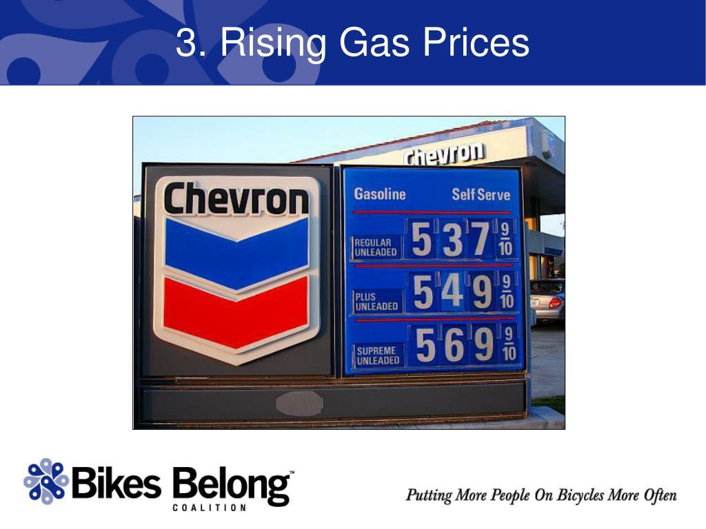 3. Rising Gas Prices