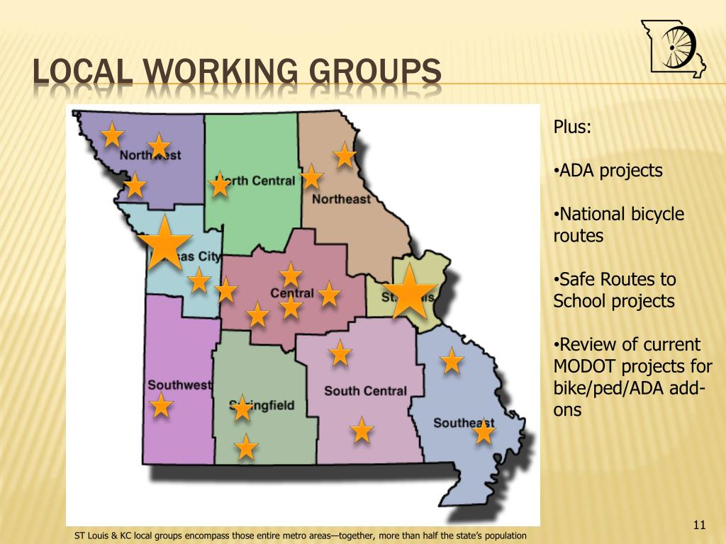Local working groups