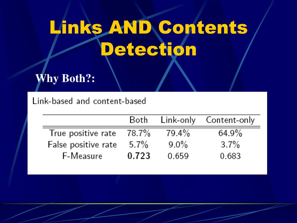 Links AND Contents Detection