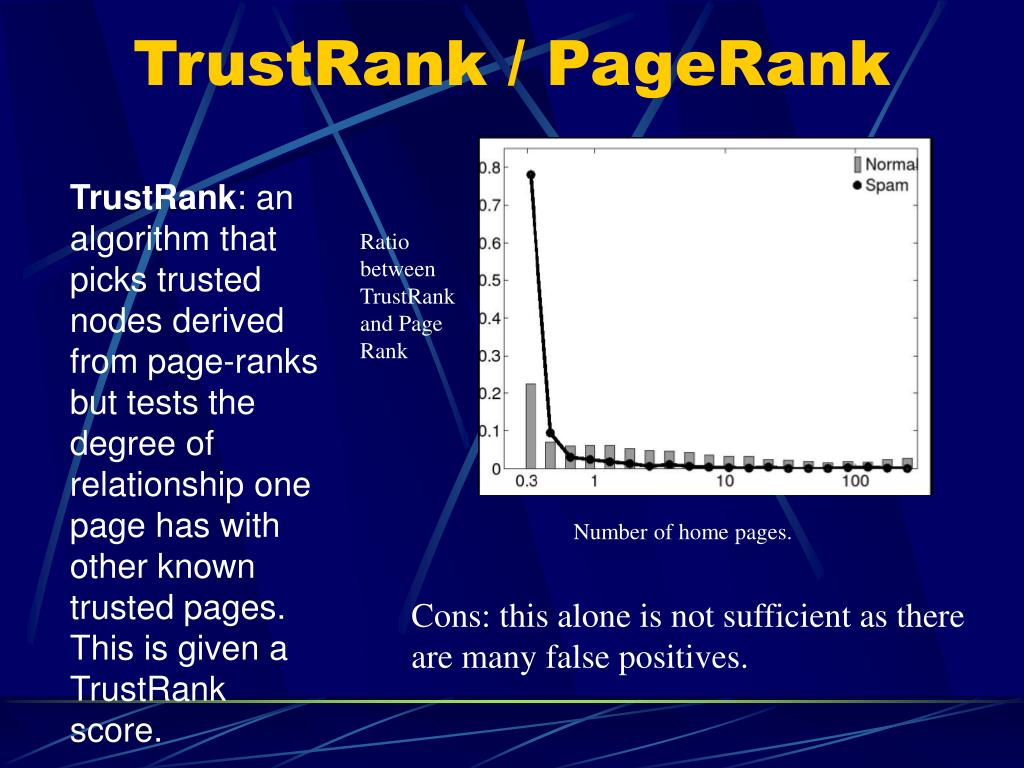 TrustRank / PageRank