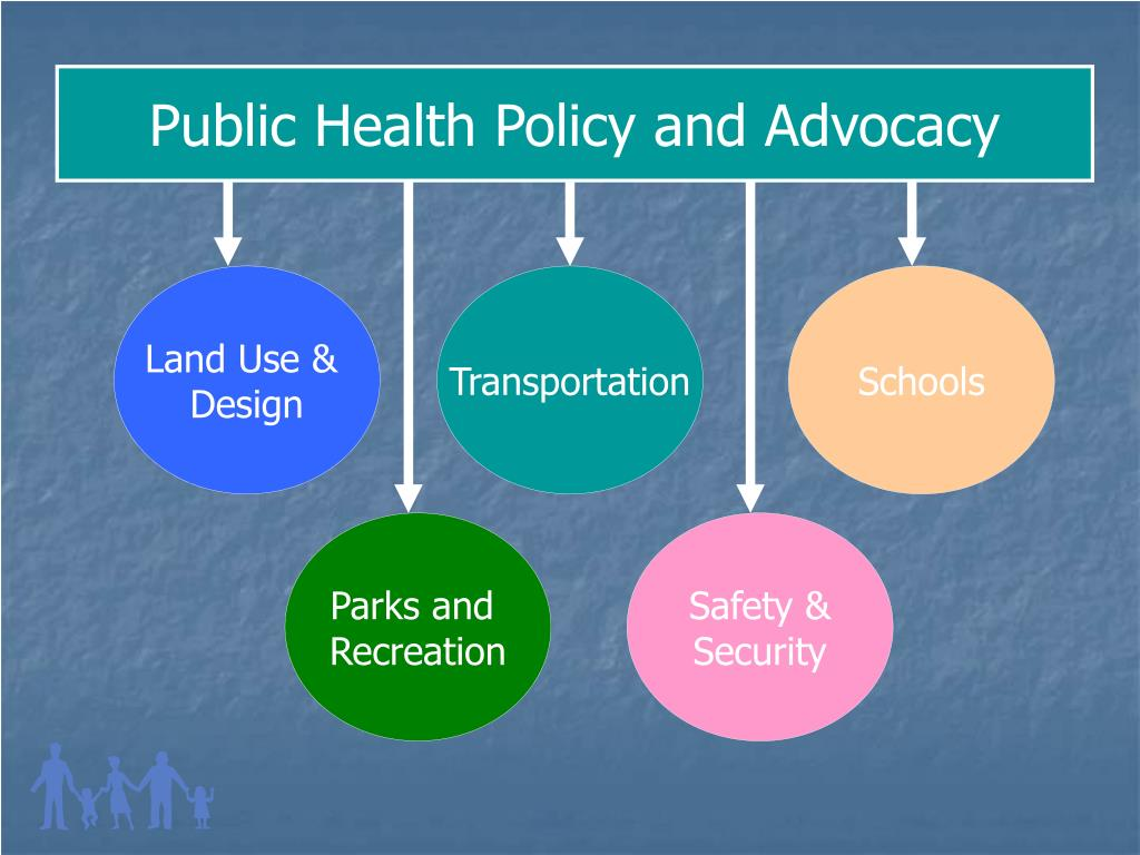 Public Health Policy and Advocacy
