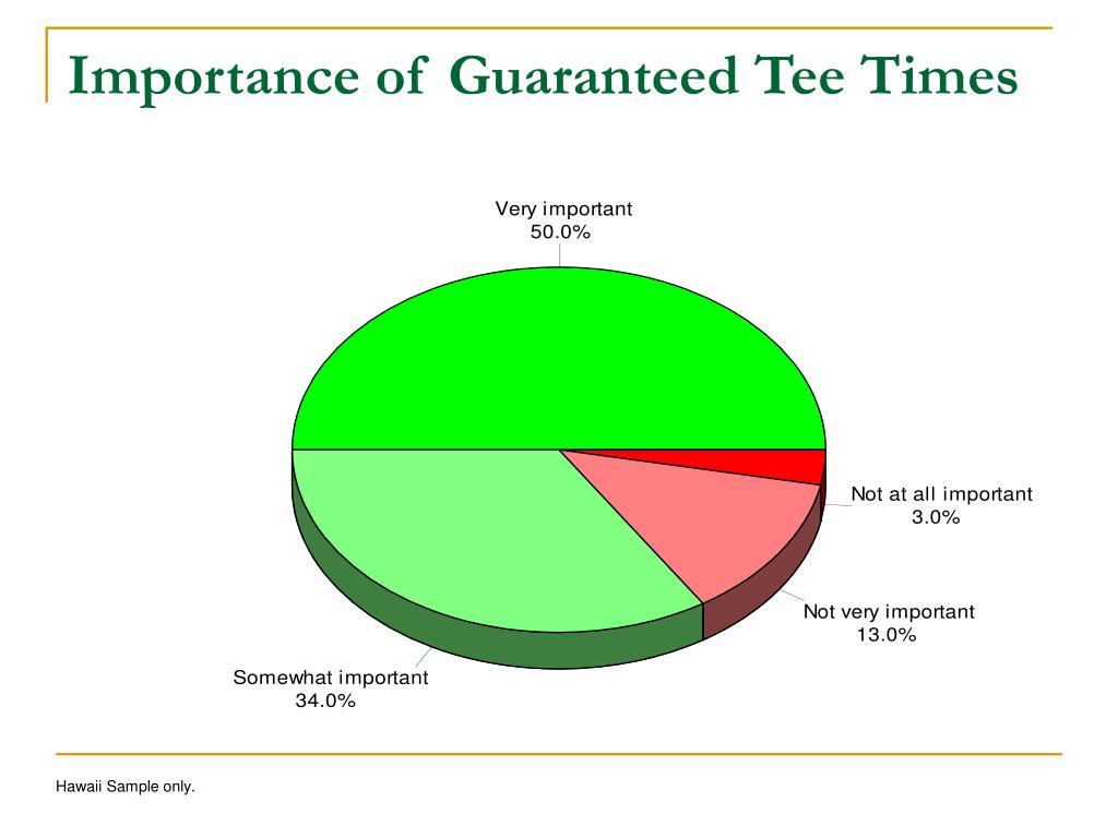 Importance of Guaranteed Tee Times