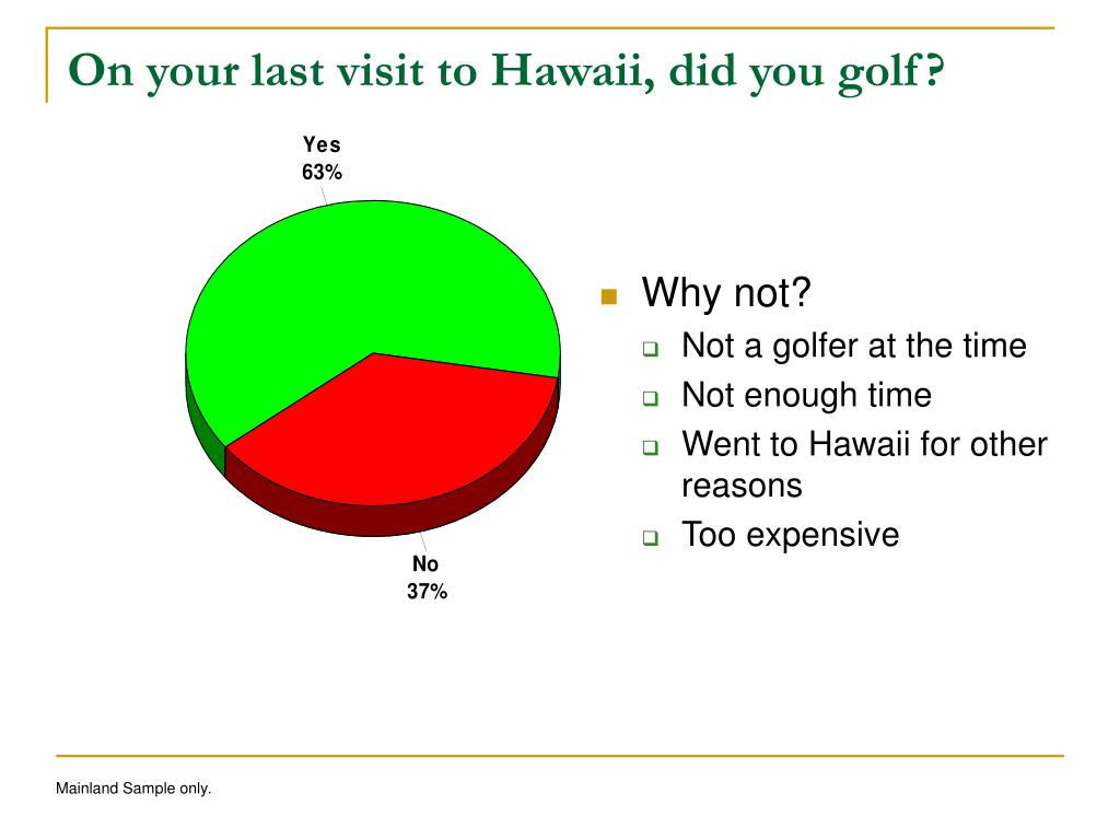 On your last visit to Hawaii, did you golf?