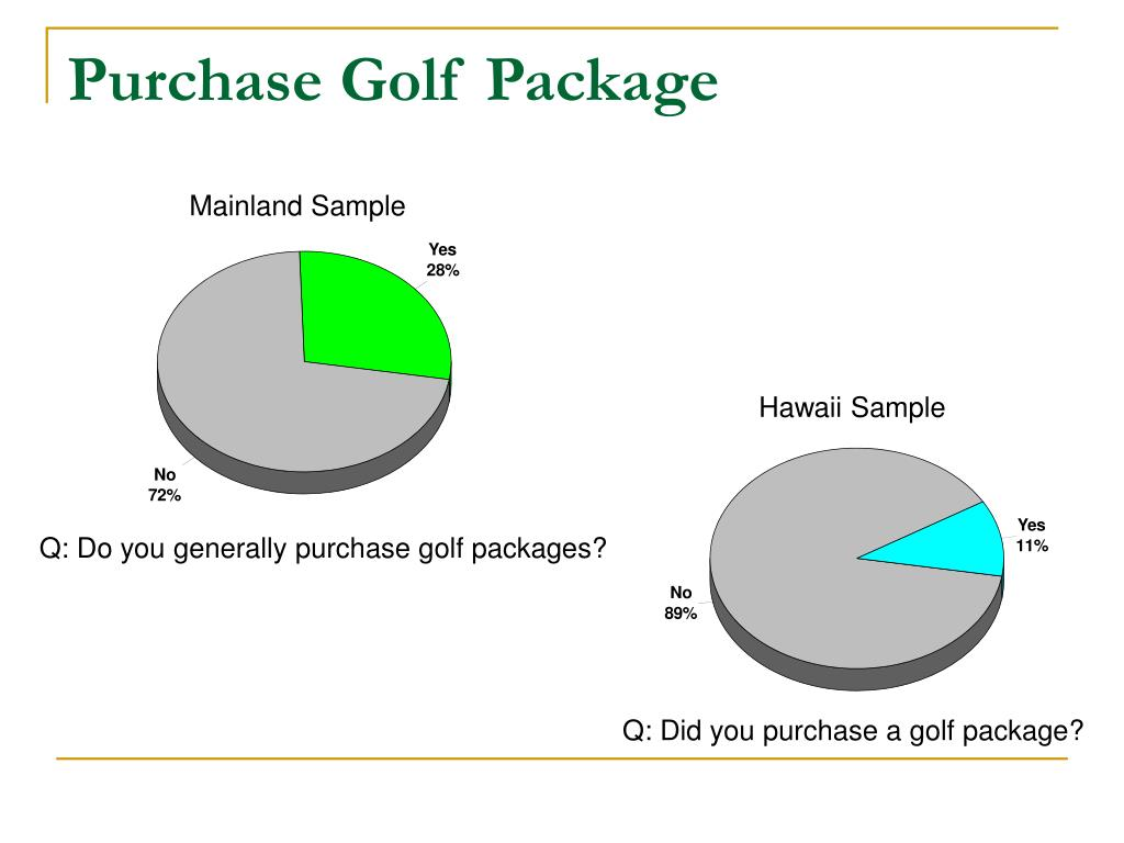 Purchase Golf Package