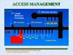 access management11
