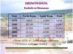 growth data keahole to h naunau